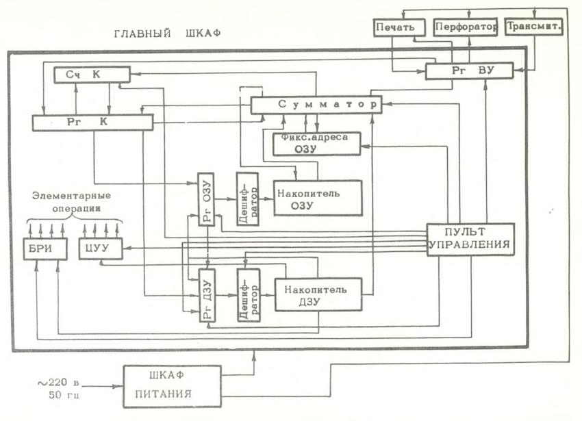 «Наири»: выдающаяся машина выдающегося разработчика - 6