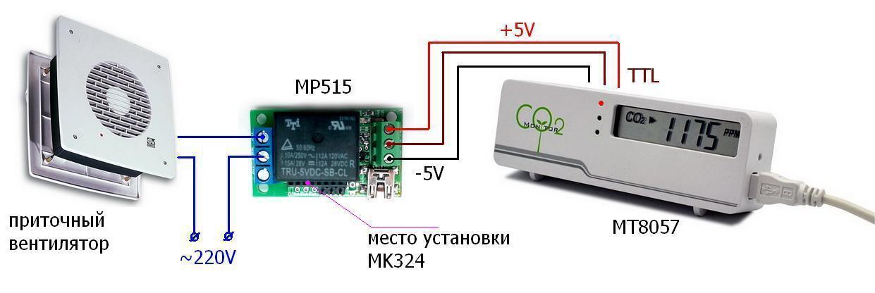 Управляем вентиляцией с помощью детектора углекислого газа MT8057 - 8