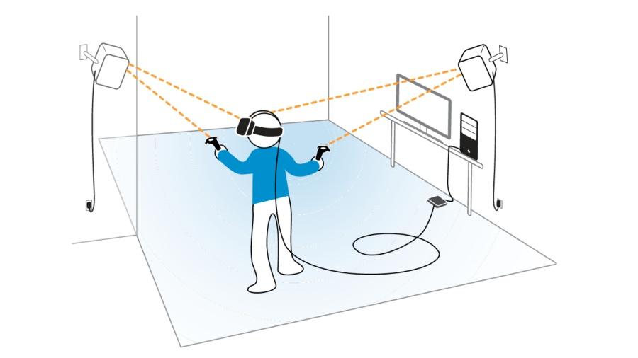Oculus Rift vs HTC Vive: сравнение двух ведущих шлемов виртуальной реальности - 5