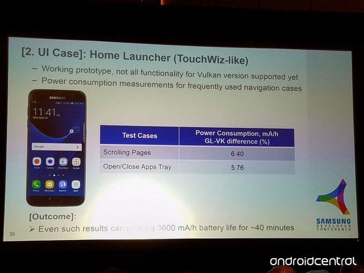 Новая оболочка Samsung TouchWiz получит преимущества от использования API Vulkan