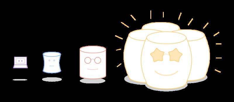 Работа с MySQL: как масштабировать хранилище данных в 20 раз за три недели - 1