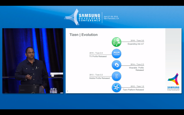 Samsung выпустит новую версию Tizen осенью