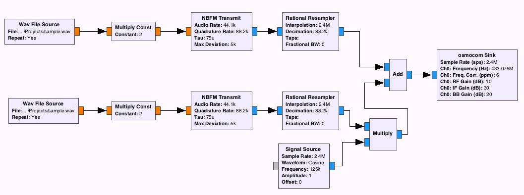 Передача радиосигналов с помощью HackRF - 5