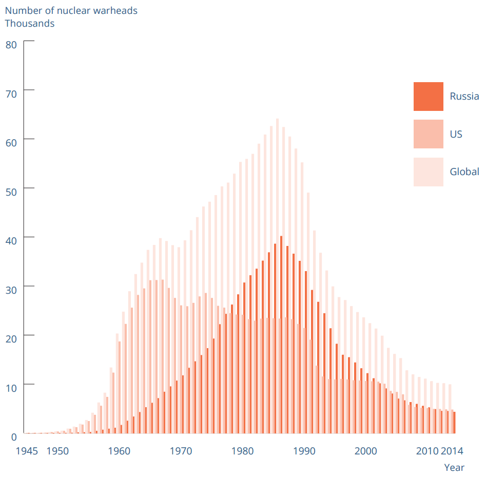 Вероятность вымирания человечества оценили в 0,1% в год - 4