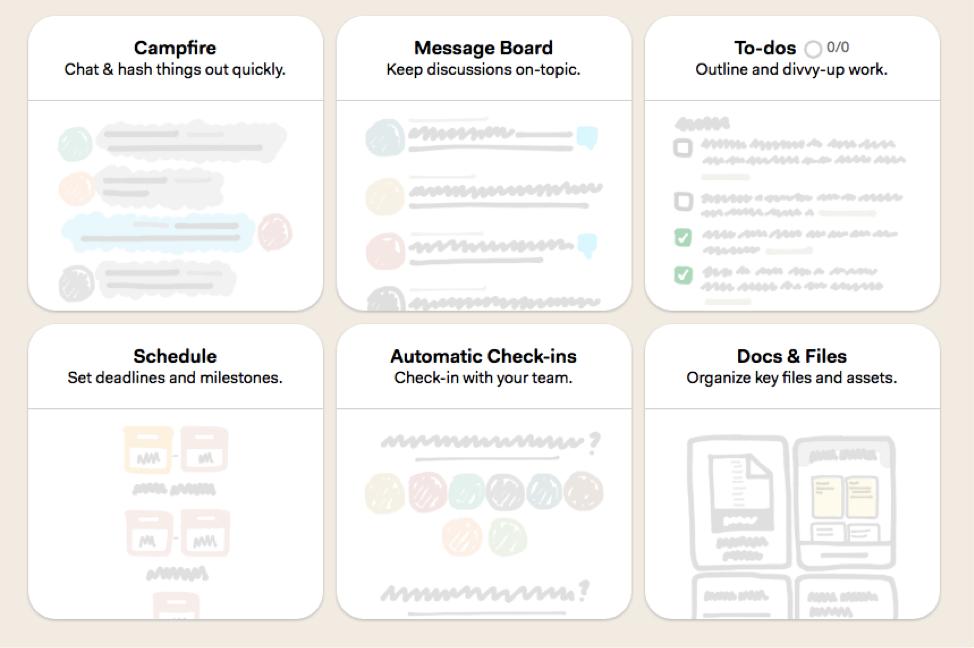 8 инструментов для маркетингового планирования в интернете - 5