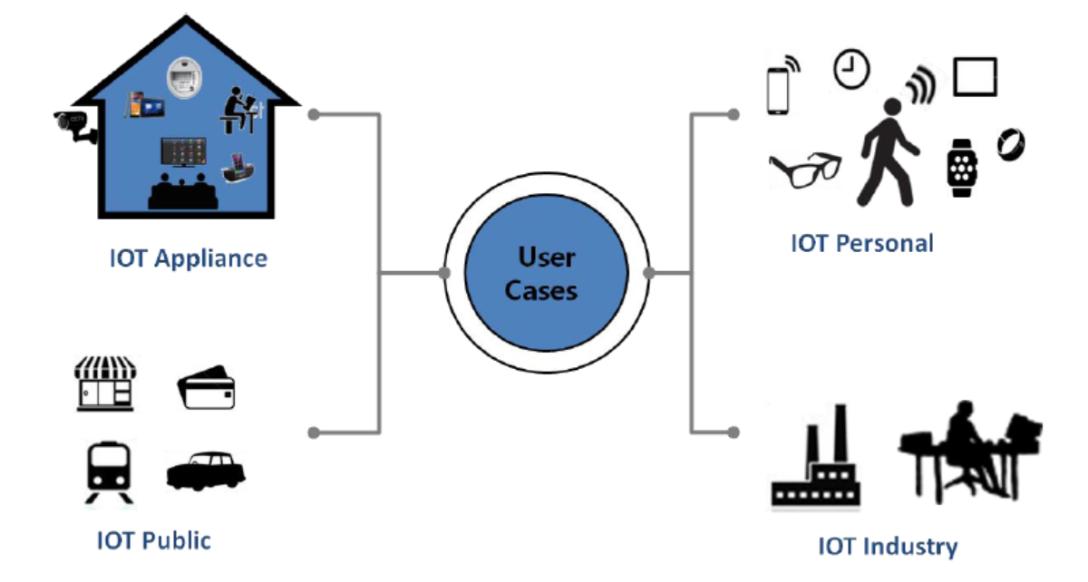 NB-IoT: узкая полоса – широкие перспективы - 6