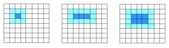 Приводим данные и код в порядок: оптимизация и память, часть 1 - 6