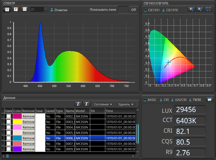 Спектрометр UPRtek MK350N - 10