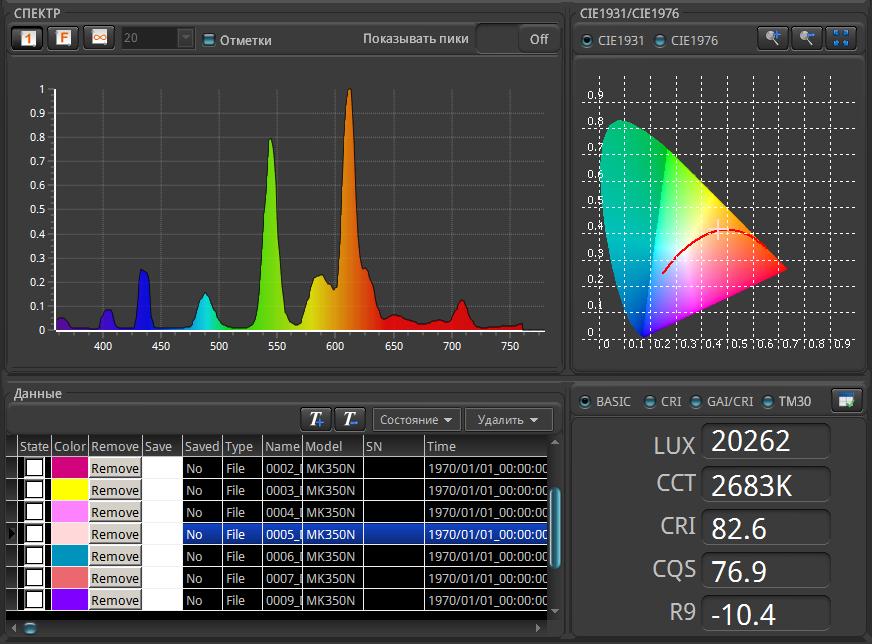 Спектрометр UPRtek MK350N - 11