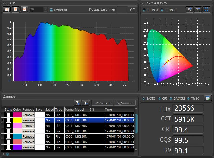 Спектрометр UPRtek MK350N - 12