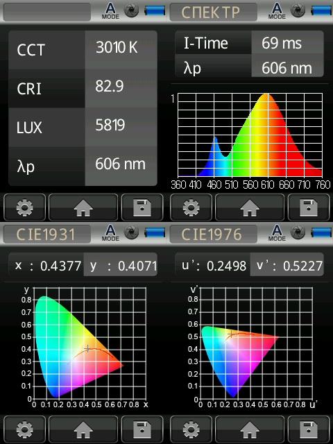 Спектрометр UPRtek MK350N - 3