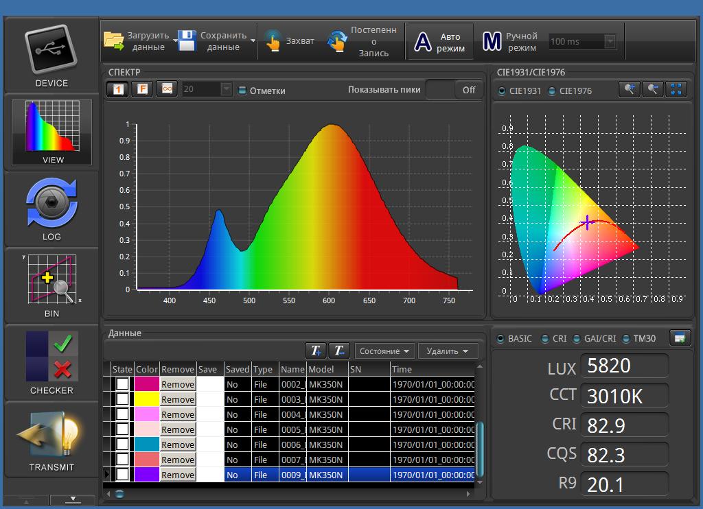 Спектрометр UPRtek MK350N - 5