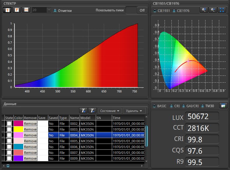 Спектрометр UPRtek MK350N - 6