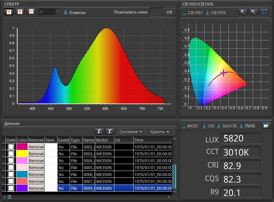 Спектрометр UPRtek MK350N - 7