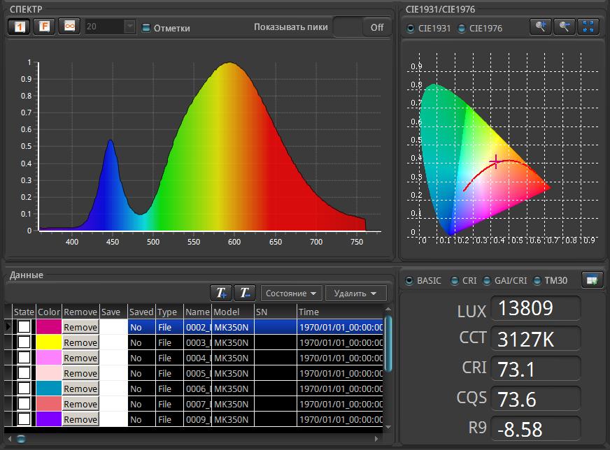 Спектрометр UPRtek MK350N - 8