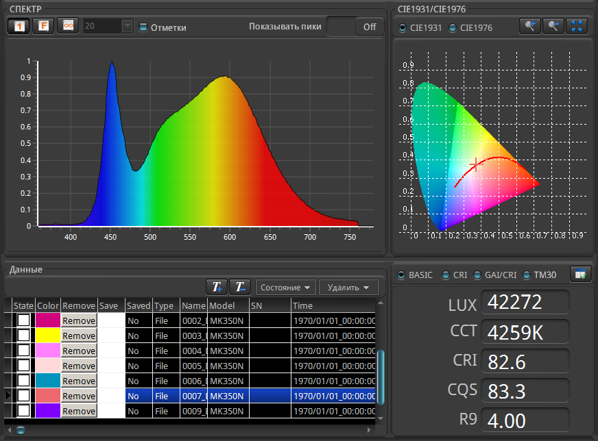 Спектрометр UPRtek MK350N - 9