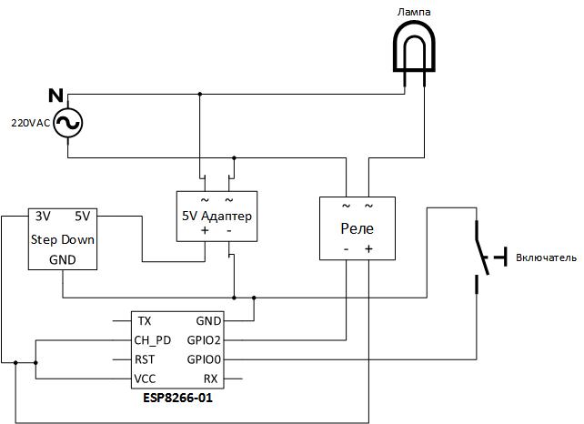 Умный WiFi выключатель света - 3