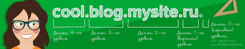 Домены: история длиной в Интернет - 1