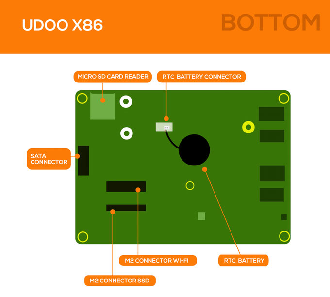 Создатели называют UDOO X86 самой мощной платой для разработчиков
