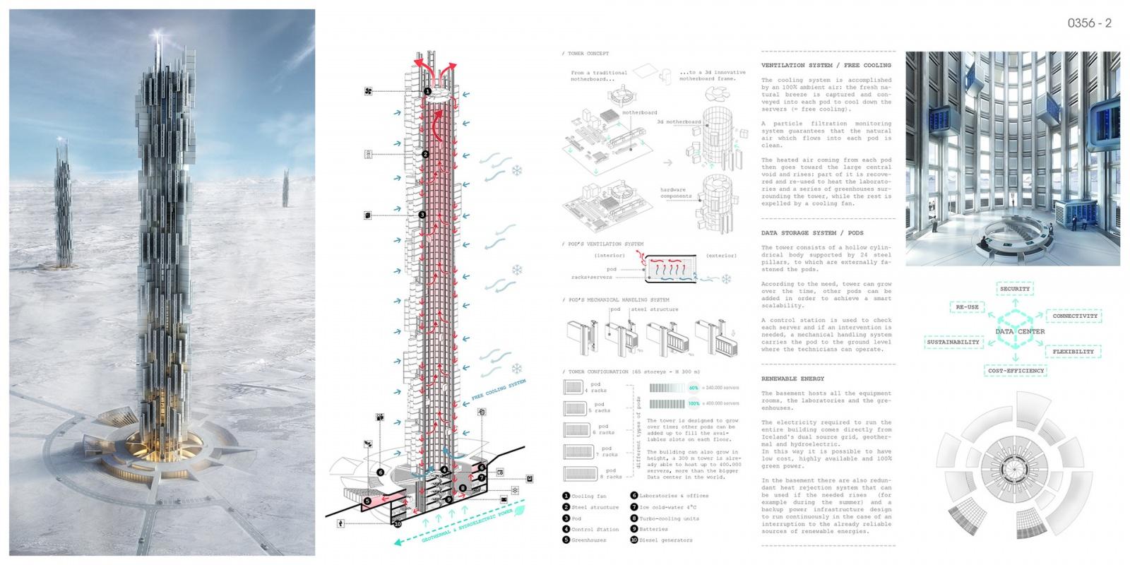 Небоскреб с дата центром Data Tower - 3