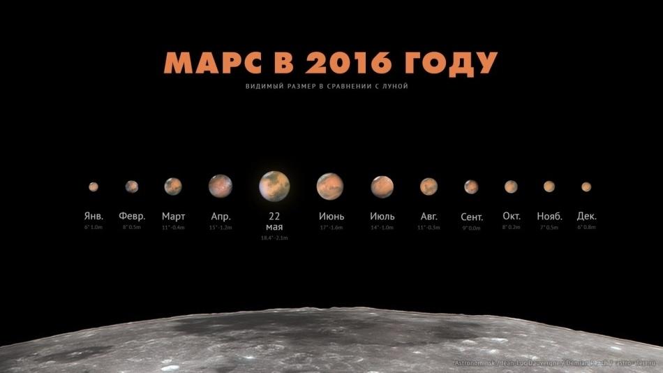 В мае не забудьте об астрономии - 5