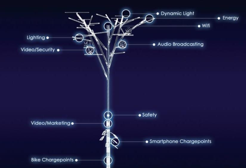 ИТ в современном архитектурном и интерьерном освещении: разные инженерные плюшки - 1