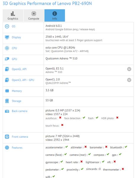Под именем Lenovo PB2-690N может скрываться очень большой планшет
