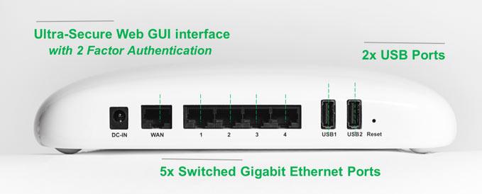 Конфигурация Portal включает пять портов Gigabit Ethernet (WAN и четыре LAN) и два порта USB