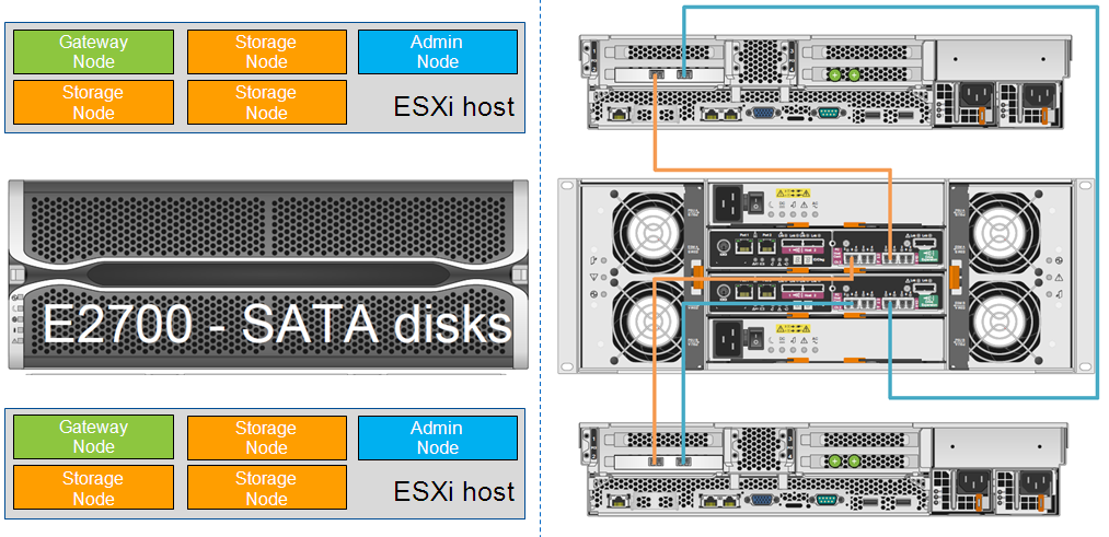 Объектное хранилище NetApp StorageGrid - 3