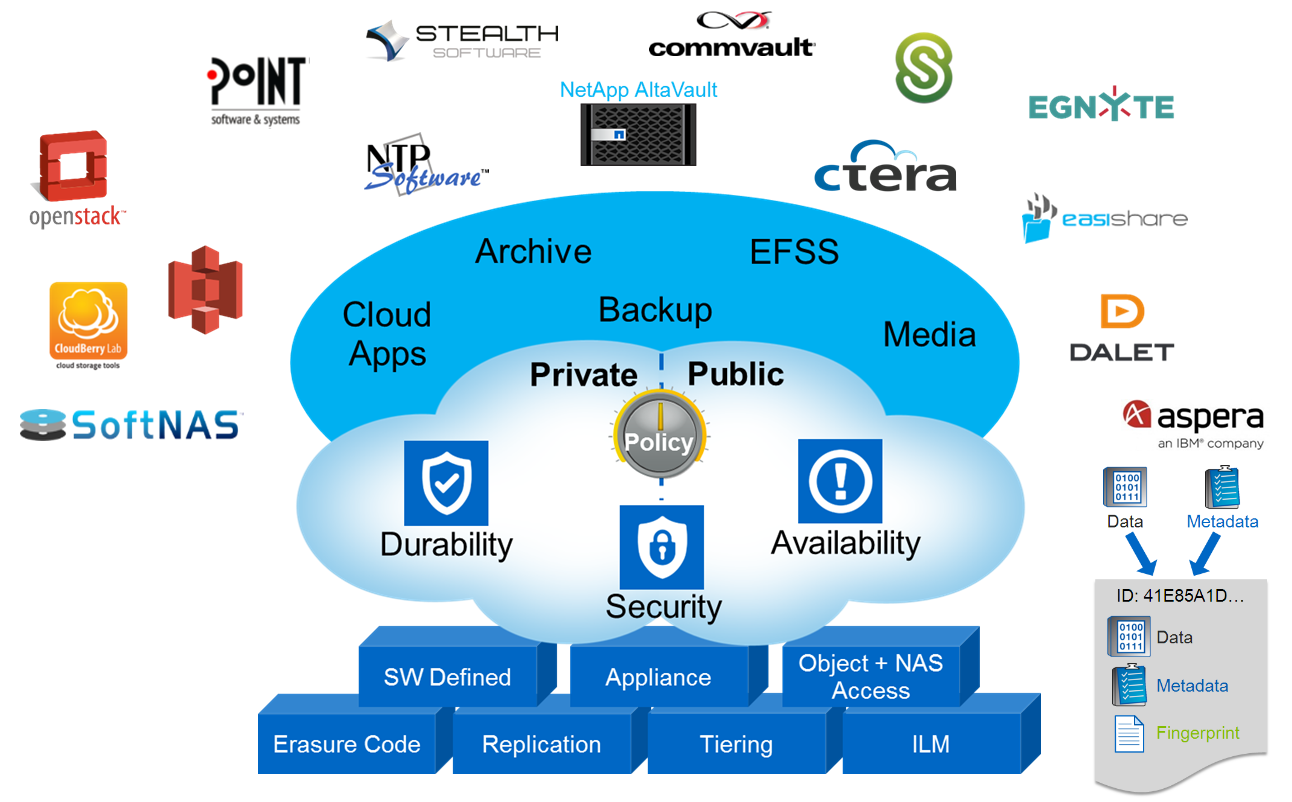 Объектное хранилище NetApp StorageGrid - 1