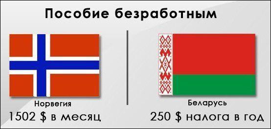 Налог на тунеядство — российская альтернатива БОД - 2