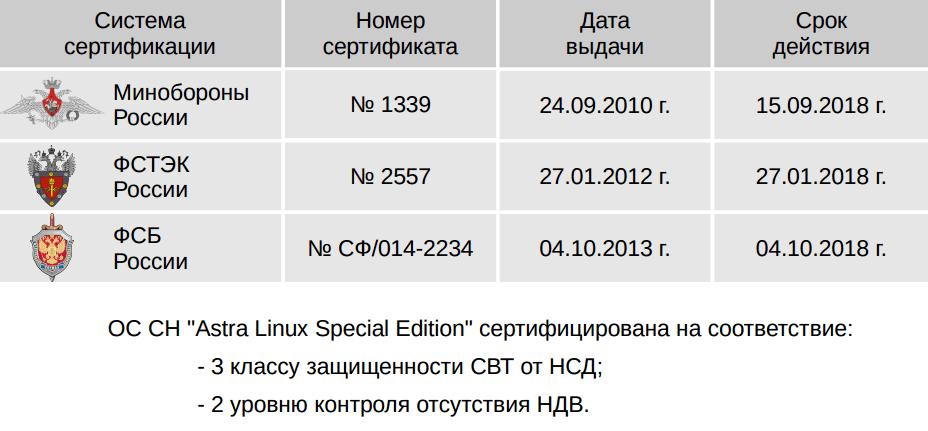 Юристы комментируют требование суда удалить российский Linux с торрентов - 2