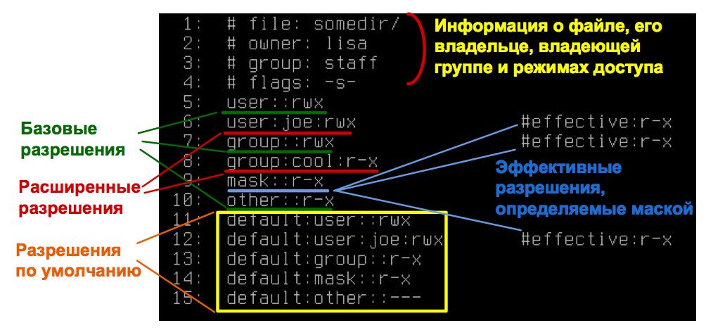 Юристы комментируют требование суда удалить российский Linux с торрентов - 3