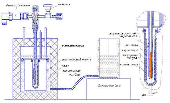 LENR или не LENR? (обзор экспериментов по обнаружению LENR эффекта) - 8