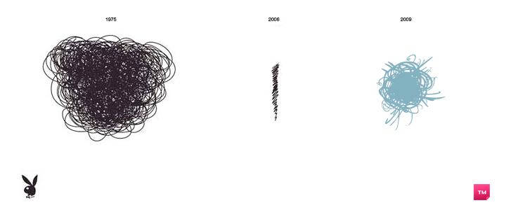 Хабрахабр ≥ 10 лет - 14