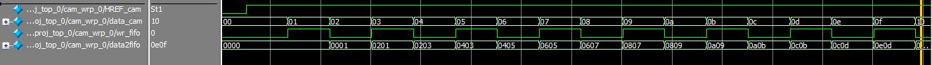 Выведение изображения с камеры OV7670 на VGA монитор с использованием FPGA - 4