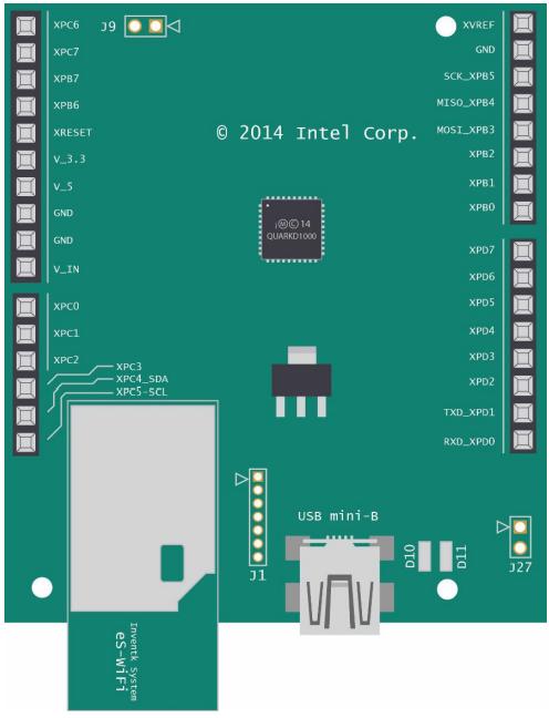 Intel System Studio for Microcontrollers 2015: подробности о разработке и отладке - 10