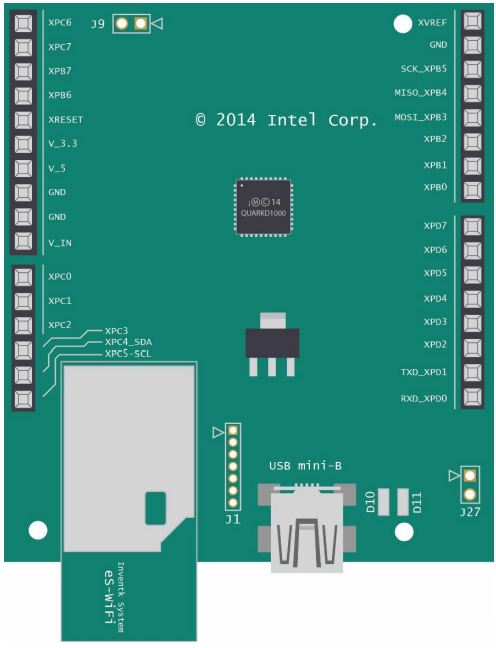 Intel System Studio for Microcontrollers 2015: подробности о разработке и отладке - 1