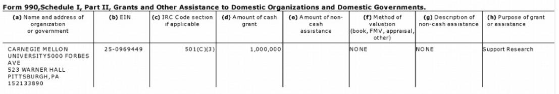 MPAA тратит миллионы долларов на антипиратские научные исследования - 2