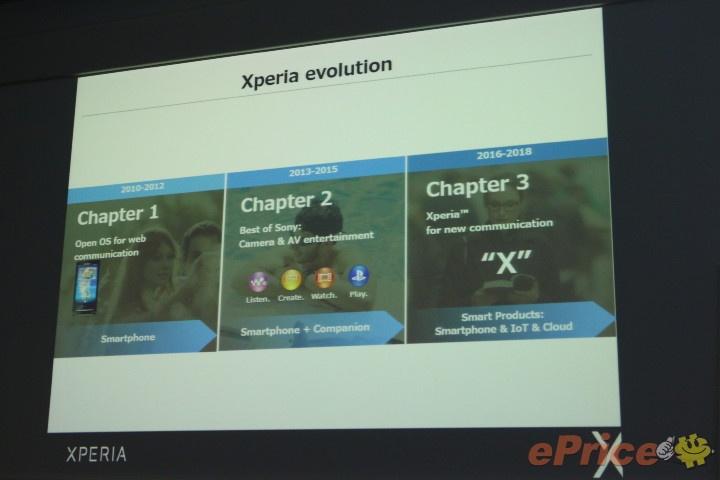 Все смартфоны Sony теперь будут относиться к семейству Xperia X