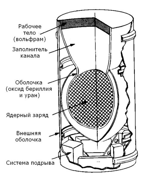 Дедал, Икар и Мильнер с Хокингом - 2