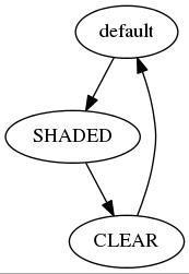 Граф состояний