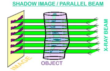 Подробнее о разработке софта рентгеновского томографа - 7