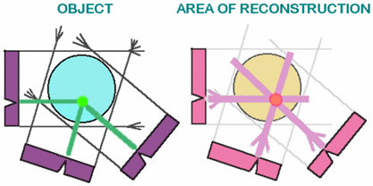 Подробнее о разработке софта рентгеновского томографа - 8