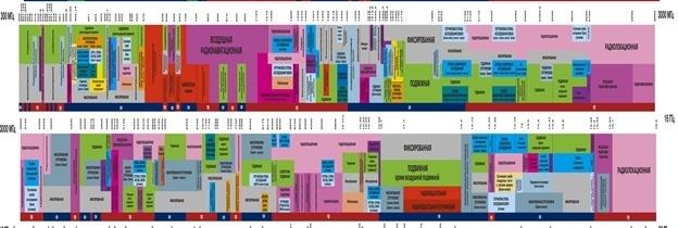 Теория и практика побега из диапазона 5 ГГц - 2