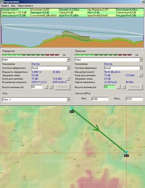 Теория и практика побега из диапазона 5 ГГц - 5
