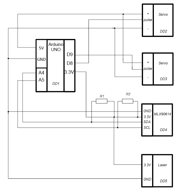 Тепловизор на платформе Arduino UNO - 2