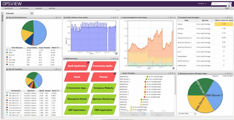 Более 60 инструментов для мониторинга Windows - 12
