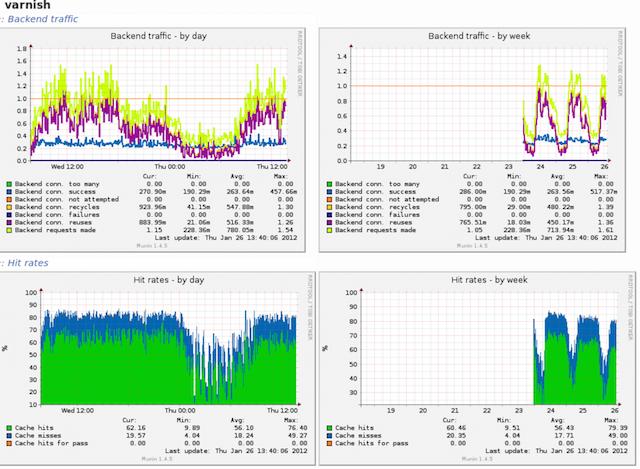 Более 60 инструментов для мониторинга Windows - 14