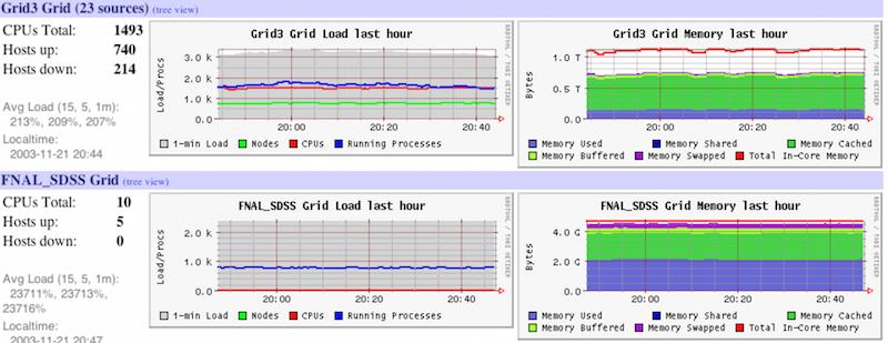 Более 60 инструментов для мониторинга Windows - 18